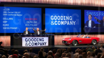 2015 Gooding Pebble Beach Sale Results