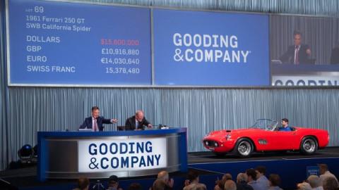 1961 Ferrari 250 GT SWB California Spider Amelia Island Record