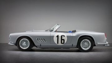 2017 RM Sotheby's New York Icons Sale (Auction Preview)